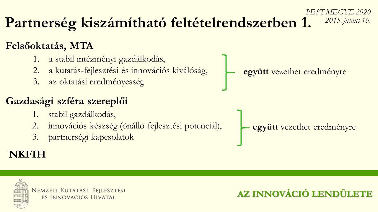 Partnerség kiszámítható feltételrendszerben 1. AZ INNOVÁCIÓ LENDÜLETE 1.a stabil intézményi gazdálkodás, 2.a kutatás-fejlesztési és innovációs kiválós