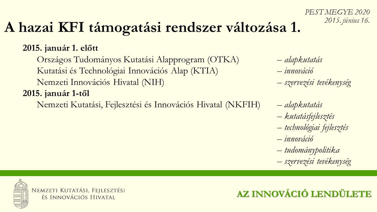 2015. január 1. előtt Országos Tudományos Kutatási Alapprogram (OTKA)– alapkutatás Kutatási és Technológiai Innovációs Alap (KTIA) – innováció Nemzeti