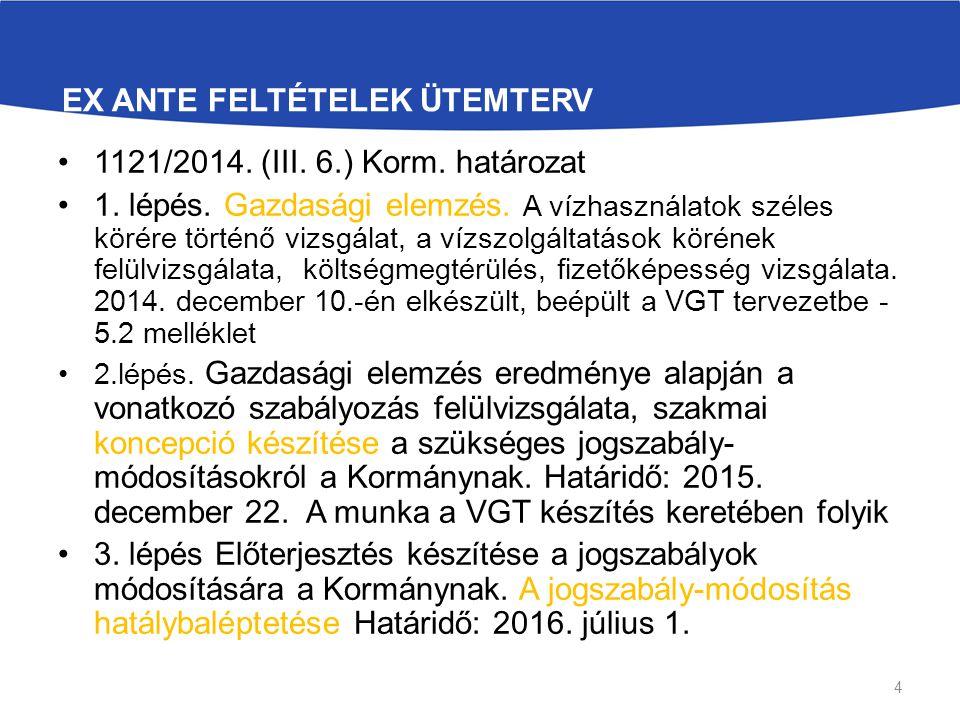 1121/2014. (III. 6.) Korm. határozat 1. lépés. Gazdasági elemzés. A vízhasználatok széles körére történő vizsgálat, a vízszolgáltatások körének felülv