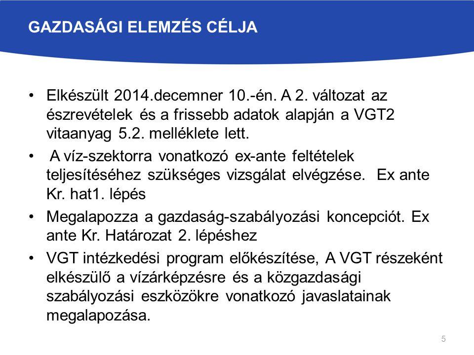 Elkészült 2014.decemner 10.-én. A 2. változat az észrevételek és a frissebb adatok alapján a VGT2 vitaanyag 5.2. melléklete lett. A víz-szektorra vona