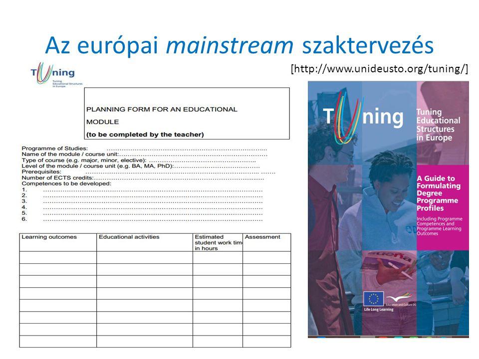 Az európai mainstream szaktervezés [http://www.unideusto.org/tuning/]