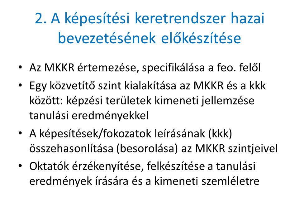 2. A képesítési keretrendszer hazai bevezetésének előkészítése Az MKKR értemezése, specifikálása a feo. felől Egy közvetítő szint kialakítása az MKKR