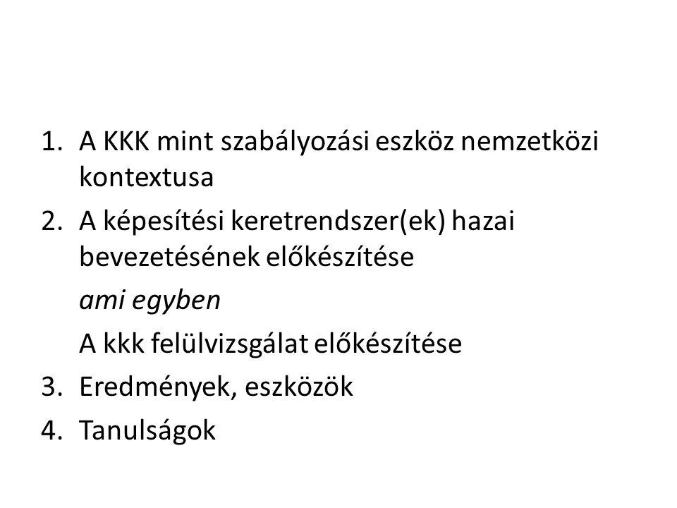 1.A KKK mint szabályozási eszköz nemzetközi kontextusa Mi a kkk.
