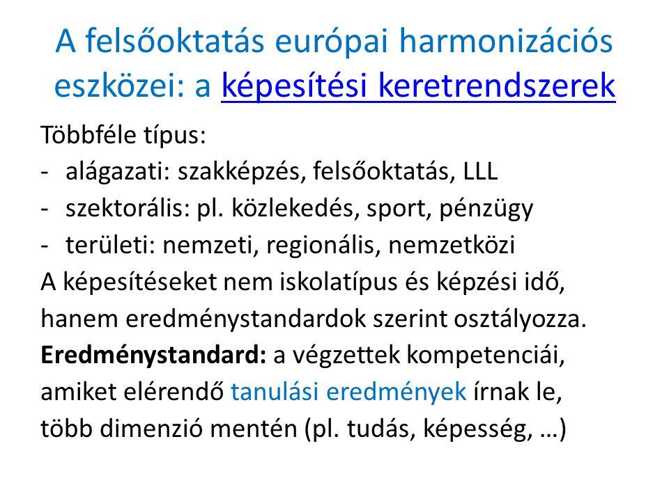 A felsőoktatás európai harmonizációs eszközei: a képesítési keretrendszerekképesítési keretrendszerek Többféle típus: -alágazati: szakképzés, felsőoktatás, LLL -szektorális: pl.