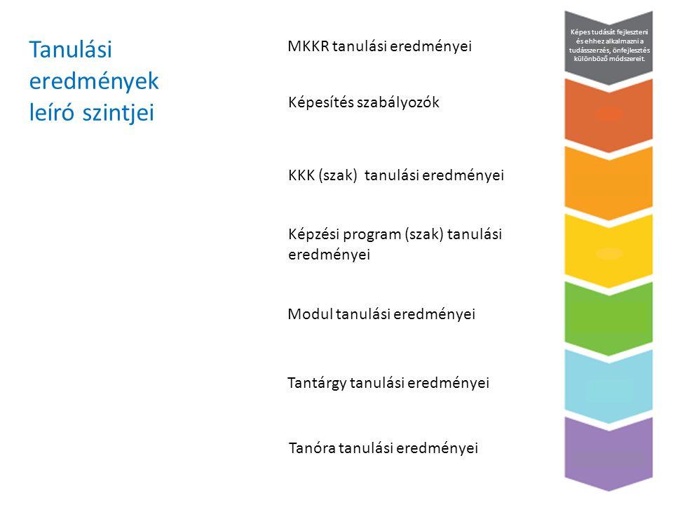 A kurzus célja Tanulási eredmények Tanítási módszerek Értékelés Tanulási eredmények Értékelés módjai és kritériumai Tanulási módszerek t.e.