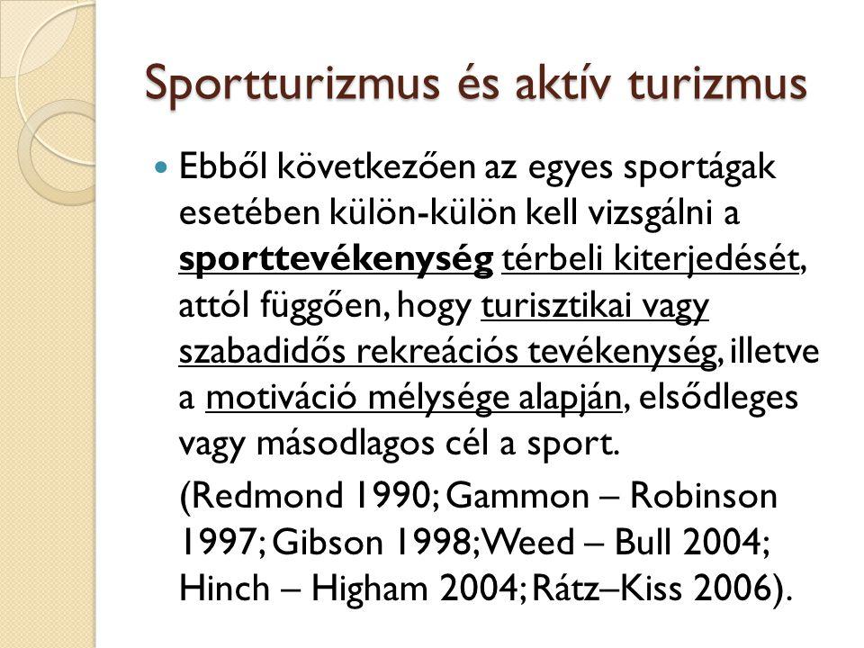 Sportturizmus és aktív turizmus Ebből következően az egyes sportágak esetében külön-külön kell vizsgálni a sporttevékenység térbeli kiterjedését, attó