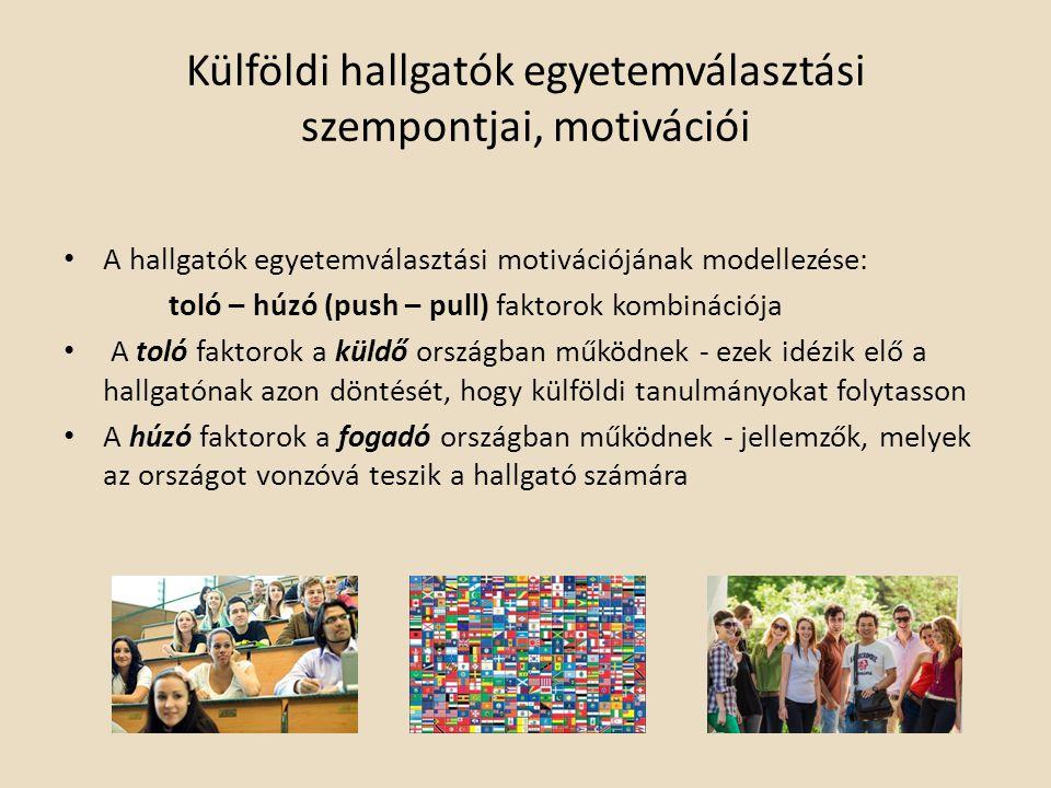 Külföldi hallgatók egyetemválasztási szempontjai, motivációi A hallgatók egyetemválasztási motivációjának modellezése: toló – húzó (push – pull) fakto