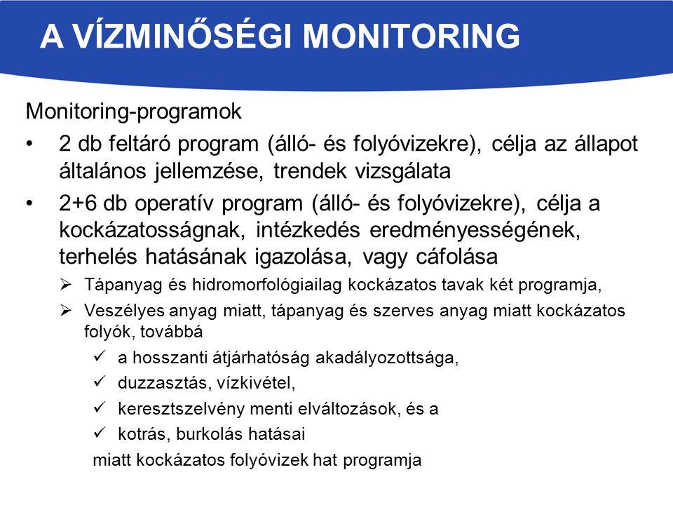 Monitoring-programok 2 db feltáró program (álló- és folyóvizekre), célja az állapot általános jellemzése, trendek vizsgálata 2+6 db operatív program (álló- és folyóvizekre), célja a kockázatosságnak, intézkedés eredményességének, terhelés hatásának igazolása, vagy cáfolása  Tápanyag és hidromorfológiailag kockázatos tavak két programja,  Veszélyes anyag miatt, tápanyag és szerves anyag miatt kockázatos folyók, továbbá a hosszanti átjárhatóság akadályozottsága, duzzasztás, vízkivétel, keresztszelvény menti elváltozások, és a kotrás, burkolás hatásai miatt kockázatos folyóvizek hat programja A VÍZMINŐSÉGI MONITORING