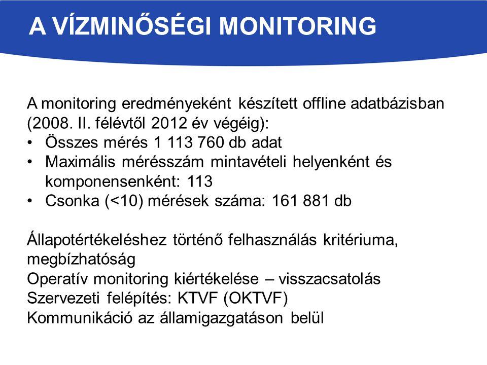 A VÍZMINŐSÉGI MONITORING A monitoring eredményeként készített offline adatbázisban (2008. II. félévtől 2012 év végéig): Összes mérés 1 113 760 db adat