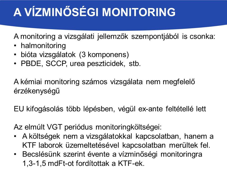 A VÍZMINŐSÉGI MONITORING A monitoring a vizsgálati jellemzők szempontjából is csonka: halmonitoring bióta vizsgálatok (3 komponens) PBDE, SCCP, urea peszticidek, stb.