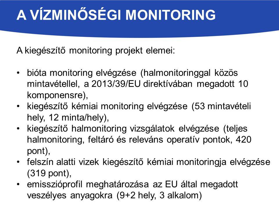 A VÍZMINŐSÉGI MONITORING A kiegészítő monitoring projekt elemei: bióta monitoring elvégzése (halmonitoringgal közös mintavétellel, a 2013/39/EU direktívában megadott 10 komponensre), kiegészítő kémiai monitoring elvégzése (53 mintavételi hely, 12 minta/hely), kiegészítő halmonitoring vizsgálatok elvégzése (teljes halmonitoring, feltáró és releváns operatív pontok, 420 pont), felszín alatti vizek kiegészítő kémiai monitoringja elvégzése (319 pont), emisszióprofil meghatározása az EU által megadott veszélyes anyagokra (9+2 hely, 3 alkalom)