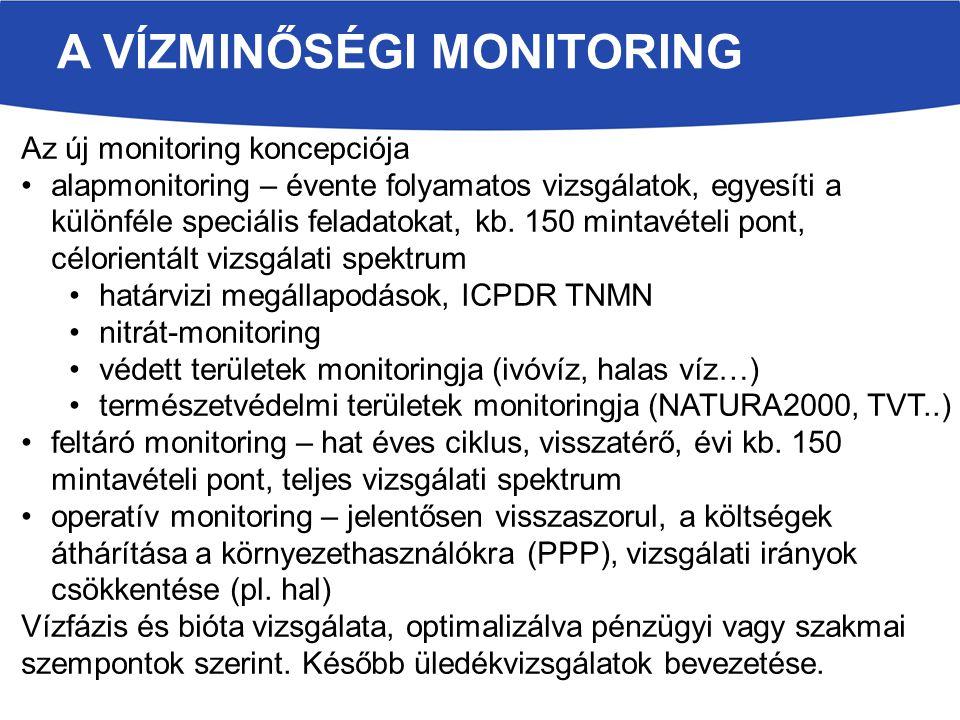 A VÍZMINŐSÉGI MONITORING Az új monitoring koncepciója alapmonitoring – évente folyamatos vizsgálatok, egyesíti a különféle speciális feladatokat, kb.