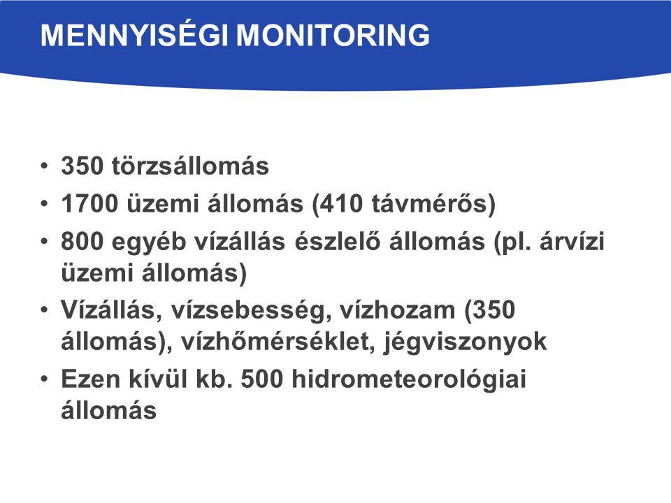 350 törzsállomás 1700 üzemi állomás (410 távmérős) 800 egyéb vízállás észlelő állomás (pl. árvízi üzemi állomás) Vízállás, vízsebesség, vízhozam (350