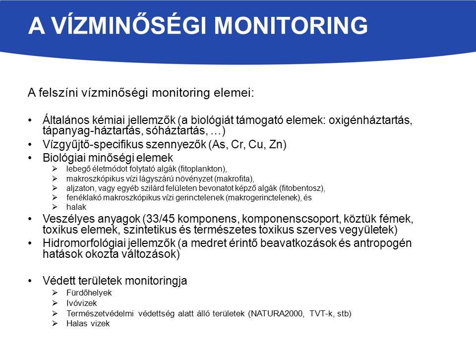 A felszíni vízminőségi monitoring elemei: Általános kémiai jellemzők (a biológiát támogató elemek: oxigénháztartás, tápanyag-háztartás, sóháztartás, …) Vízgyűjtő-specifikus szennyezők (As, Cr, Cu, Zn) Biológiai minőségi elemek  lebegő életmódot folytató algák (fitoplankton),  makroszkópikus vízi lágyszárú növényzet (makrofita),  aljzaton, vagy egyéb szilárd felületen bevonatot képző algák (fitobentosz),  fenéklakó makroszkópikus vízi gerinctelenek (makrogerinctelenek), és  halak Veszélyes anyagok (33/45 komponens, komponenscsoport, köztük fémek, toxikus elemek, szintetikus és természetes toxikus szerves vegyületek) Hidromorfológiai jellemzők (a medret érintő beavatkozások és antropogén hatások okozta változások) Védett területek monitoringja  Fürdőhelyek  Ivóvizek  Természetvédelmi védettség alatt álló területek (NATURA2000, TVT-k, stb)  Halas vizek A VÍZMINŐSÉGI MONITORING