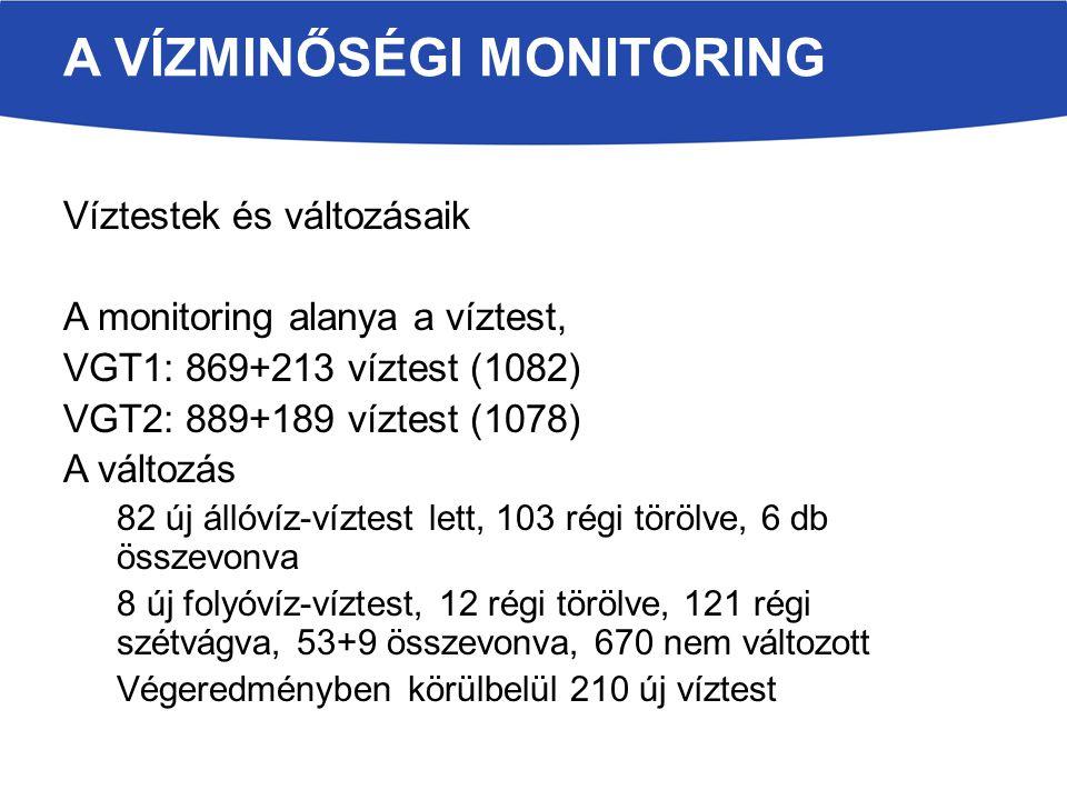Víztestek és változásaik A monitoring alanya a víztest, VGT1: 869+213 víztest (1082) VGT2: 889+189 víztest (1078) A változás 82 új állóvíz-víztest lett, 103 régi törölve, 6 db összevonva 8 új folyóvíz-víztest, 12 régi törölve, 121 régi szétvágva, 53+9 összevonva, 670 nem változott Végeredményben körülbelül 210 új víztest A VÍZMINŐSÉGI MONITORING