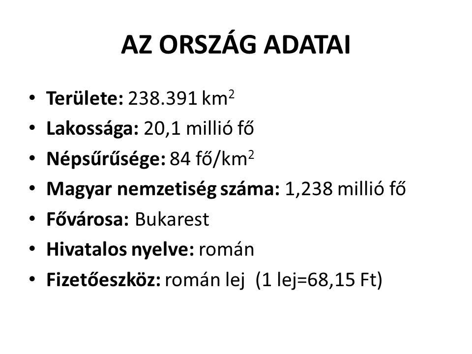 AZ ORSZÁG ADATAI Területe: 238.391 km 2 Lakossága: 20,1 millió fő Népsűrűsége: 84 fő/km 2 Magyar nemzetiség száma: 1,238 millió fő Fővárosa: Bukarest Hivatalos nyelve: román Fizetőeszköz: román lej (1 lej=68,15 Ft)