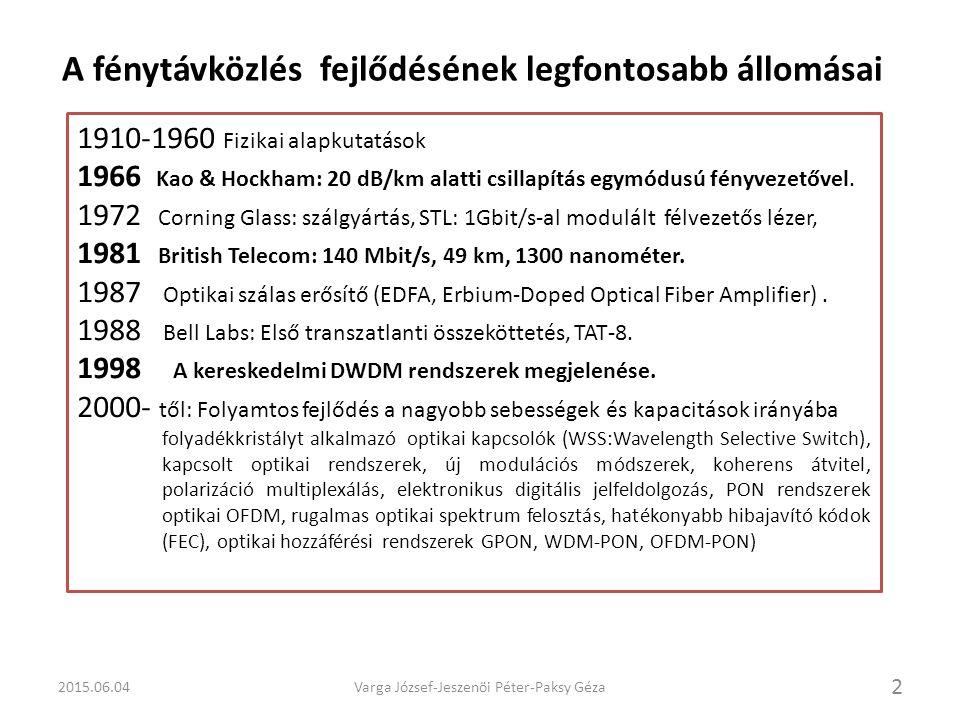 A fényvezető szálas technológia hazai birtokbavételére 1970-1990 A PKI-ban megkezdik dr.Lajtha György vezetésével a külföldi szakirodalom tanulmányozását.