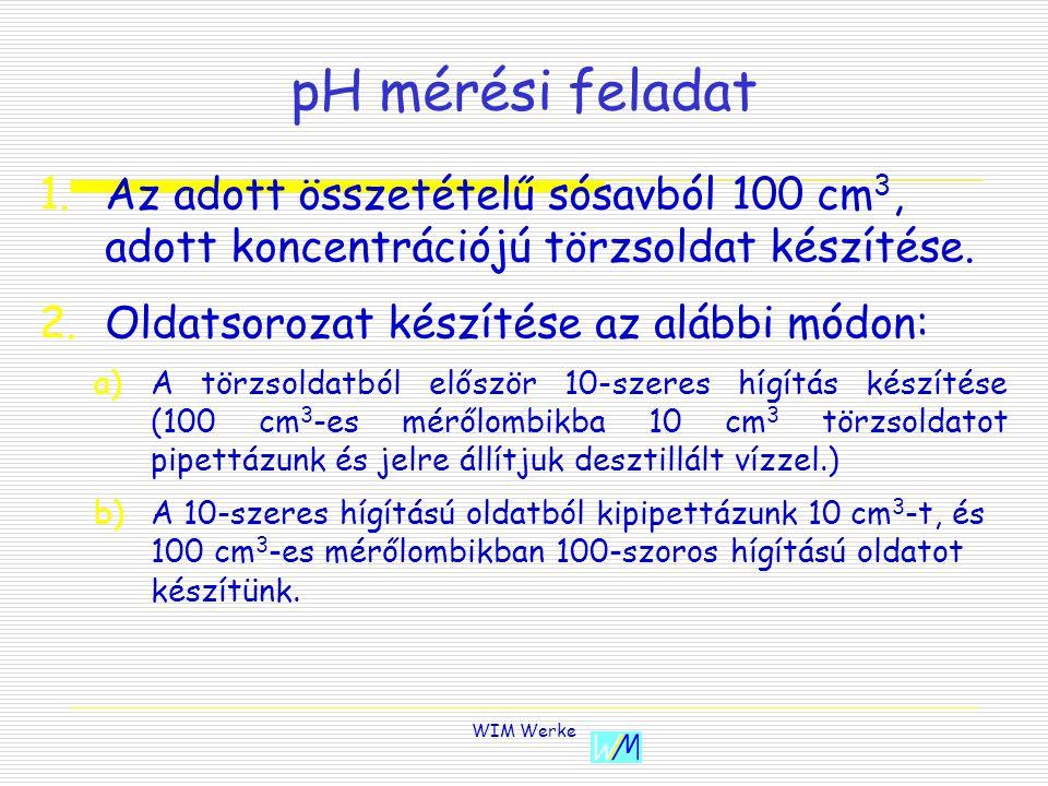 WIM Werke pH mérési feladat 1.Az adott összetételű sósavból 100 cm 3, adott koncentrációjú törzsoldat készítése.