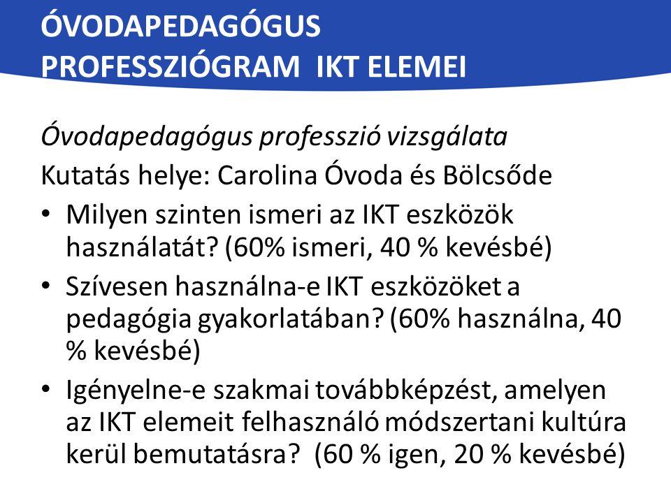ÓVODAPEDAGÓGUS PROFESSZIÓGRAM IKT ELEMEI Óvodapedagógus professzió vizsgálata Kutatás helye: Carolina Óvoda és Bölcsőde Milyen szinten ismeri az IKT e