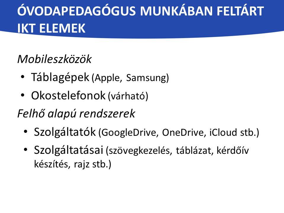 ÓVODAPEDAGÓGUS MUNKÁBAN FELTÁRT IKT ELEMEK Mobileszközök Táblagépek (Apple, Samsung) Okostelefonok (várható) Felhő alapú rendszerek Szolgáltatók (Goog