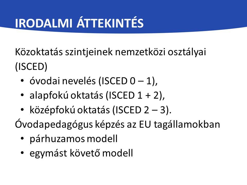 IRODALMI ÁTTEKINTÉS Közoktatás szintjeinek nemzetközi osztályai (ISCED) óvodai nevelés (ISCED 0 – 1), alapfokú oktatás (ISCED 1 + 2), középfokú oktatá