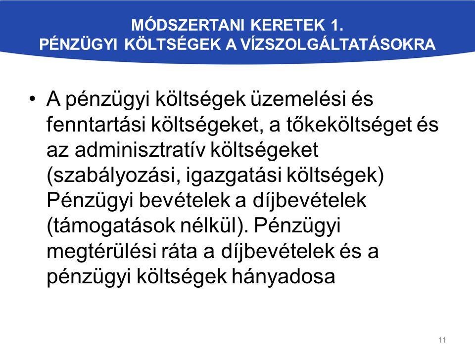 MÓDSZERTANI KERETEK 1.