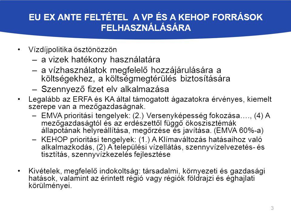 EU EX ANTE FELTÉTEL A VP ÉS A KEHOP FORRÁSOK FELHASZNÁLÁSÁRA Vízdíjpolitika ösztönözzön –a vizek hatékony használatára –a vízhasználatok megfelelő hozzájárulására a költségekhez, a költségmegtérülés biztosítására –Szennyező fizet elv alkalmazása Legalább az ERFA és KA által támogatott ágazatokra érvényes, kiemelt szerepe van a mezőgazdaságnak.