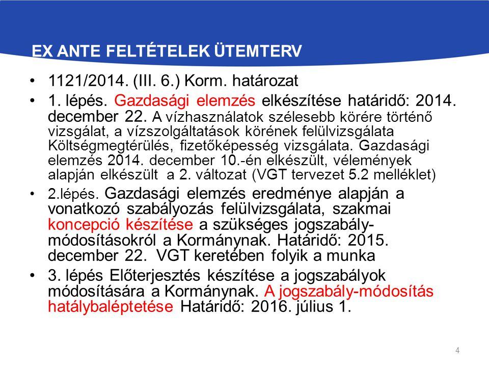 1121/2014. (III. 6.) Korm. határozat 1. lépés.