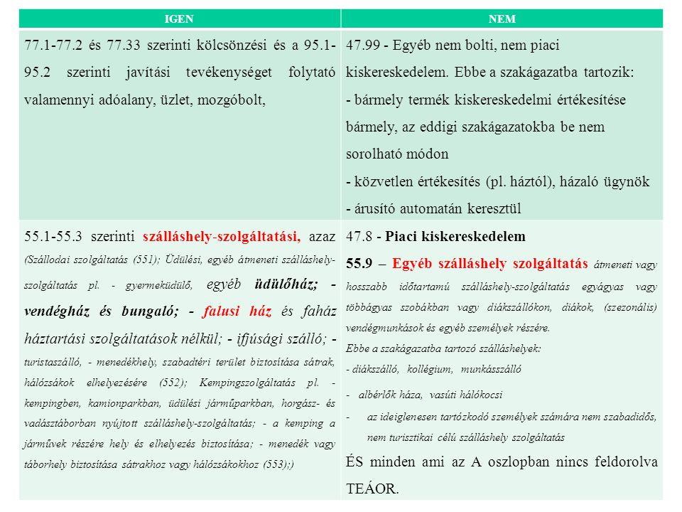 . IGENNEM 77.1-77.2 és 77.33 szerinti kölcsönzési és a 95.1- 95.2 szerinti javítási tevékenységet folytató valamennyi adóalany, üzlet, mozgóbolt, 47.9