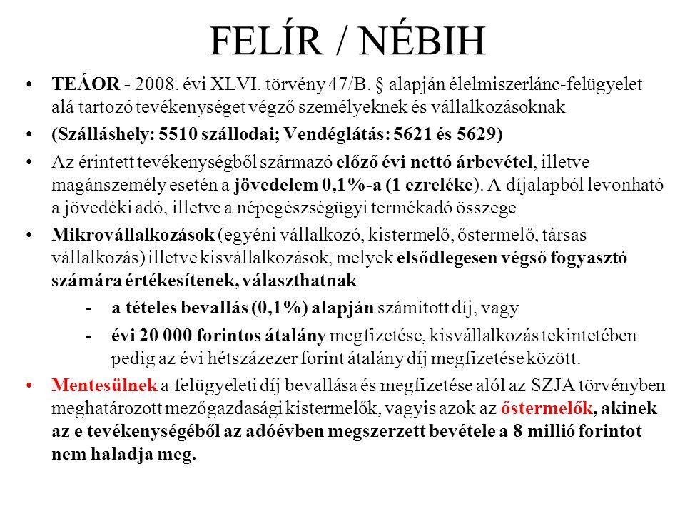FELÍR / NÉBIH TEÁOR - 2008. évi XLVI. törvény 47/B. § alapján élelmiszerlánc-felügyelet alá tartozó tevékenységet végző személyeknek és vállalkozásokn