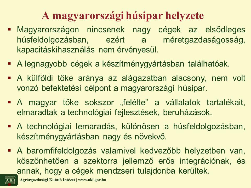 A magyarországi húsipar helyzete  Magyarországon nincsenek nagy cégek az elsődleges húsfeldolgozásban, ezért a méretgazdaságosság, kapacitáskihasznál