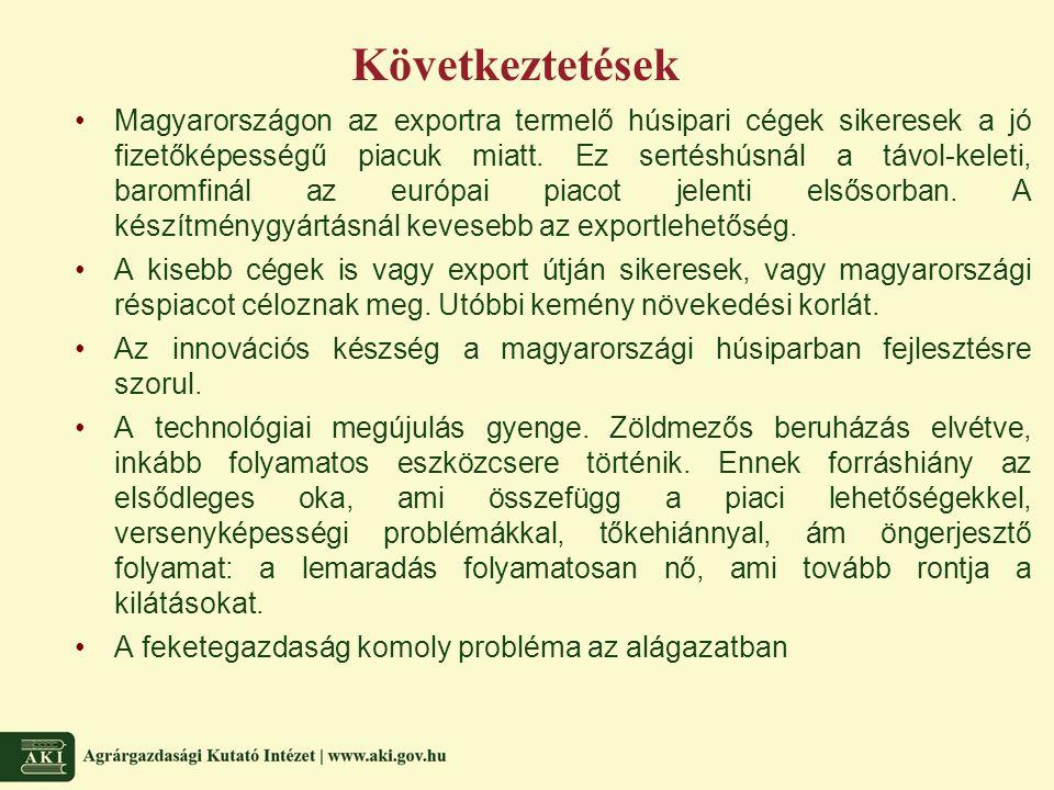 Következtetések Magyarországon az exportra termelő húsipari cégek sikeresek a jó fizetőképességű piacuk miatt. Ez sertéshúsnál a távol-keleti, baromfi