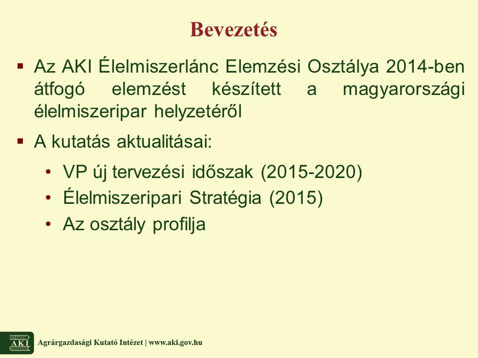 Bevezetés  Az AKI Élelmiszerlánc Elemzési Osztálya 2014-ben átfogó elemzést készített a magyarországi élelmiszeripar helyzetéről  A kutatás aktualit