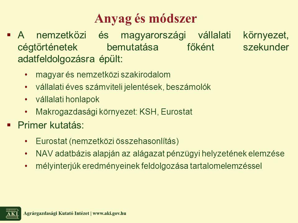 Anyag és módszer  A nemzetközi és magyarországi vállalati környezet, cégtörténetek bemutatása főként szekunder adatfeldolgozásra épült: magyar és nem