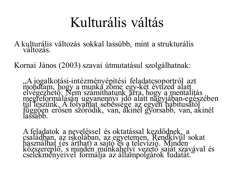 """Kulturális váltás A kulturális változás sokkal lassúbb, mint a strukturális változás. Kornai János (2003) szavai útmutatásul szolgálhatnak: """"A jogalko"""