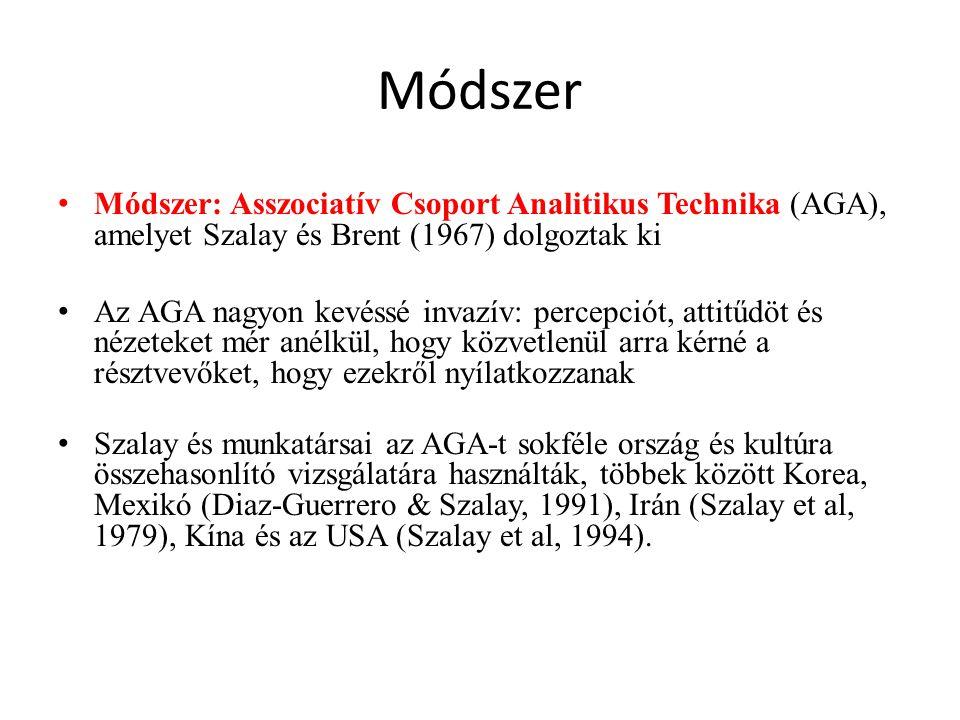 Módszer Módszer: Asszociatív Csoport Analitikus Technika (AGA), amelyet Szalay és Brent (1967) dolgoztak ki Az AGA nagyon kevéssé invazív: percepciót,