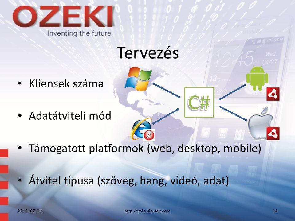 Tervezés Kliensek száma Adatátviteli mód Támogatott platformok (web, desktop, mobile) Átvitel típusa (szöveg, hang, videó, adat) 2015.