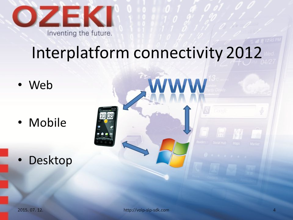 Interplatform connectivity 2012 Web Mobile Desktop 2015. 07. 12.http://voip-sip-sdk.com4