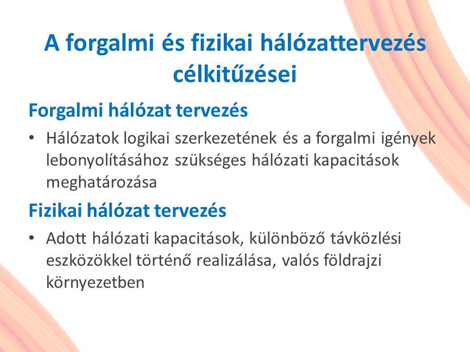 Forgalmi hálózattervezés A számítógépes hálózattervezés a PKI-ban indult Magyarországon, a 70-es évek közepén Dr.
