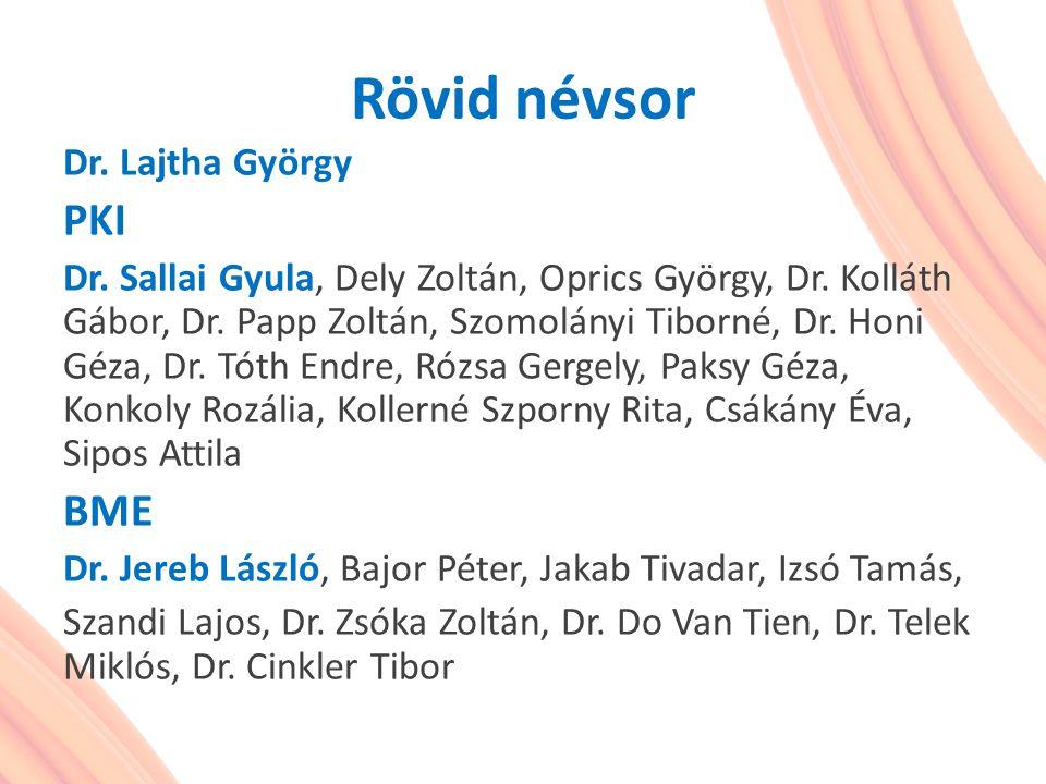 Rövid névsor Dr. Lajtha György PKI Dr. Sallai Gyula, Dely Zoltán, Oprics György, Dr. Kolláth Gábor, Dr. Papp Zoltán, Szomolányi Tiborné, Dr. Honi Géza