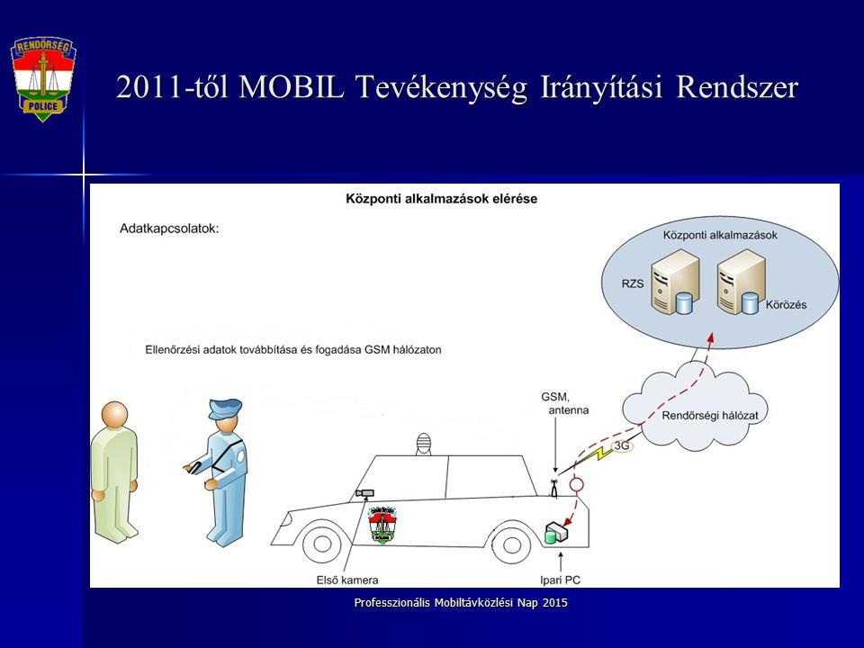 Professzionális Mobiltávközlési Nap 2015 2011-től MOBIL Tevékenység Irányítási Rendszer