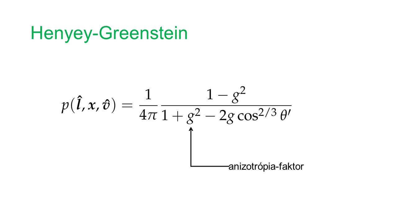 Henyey-Greenstein anizotrópia-faktor