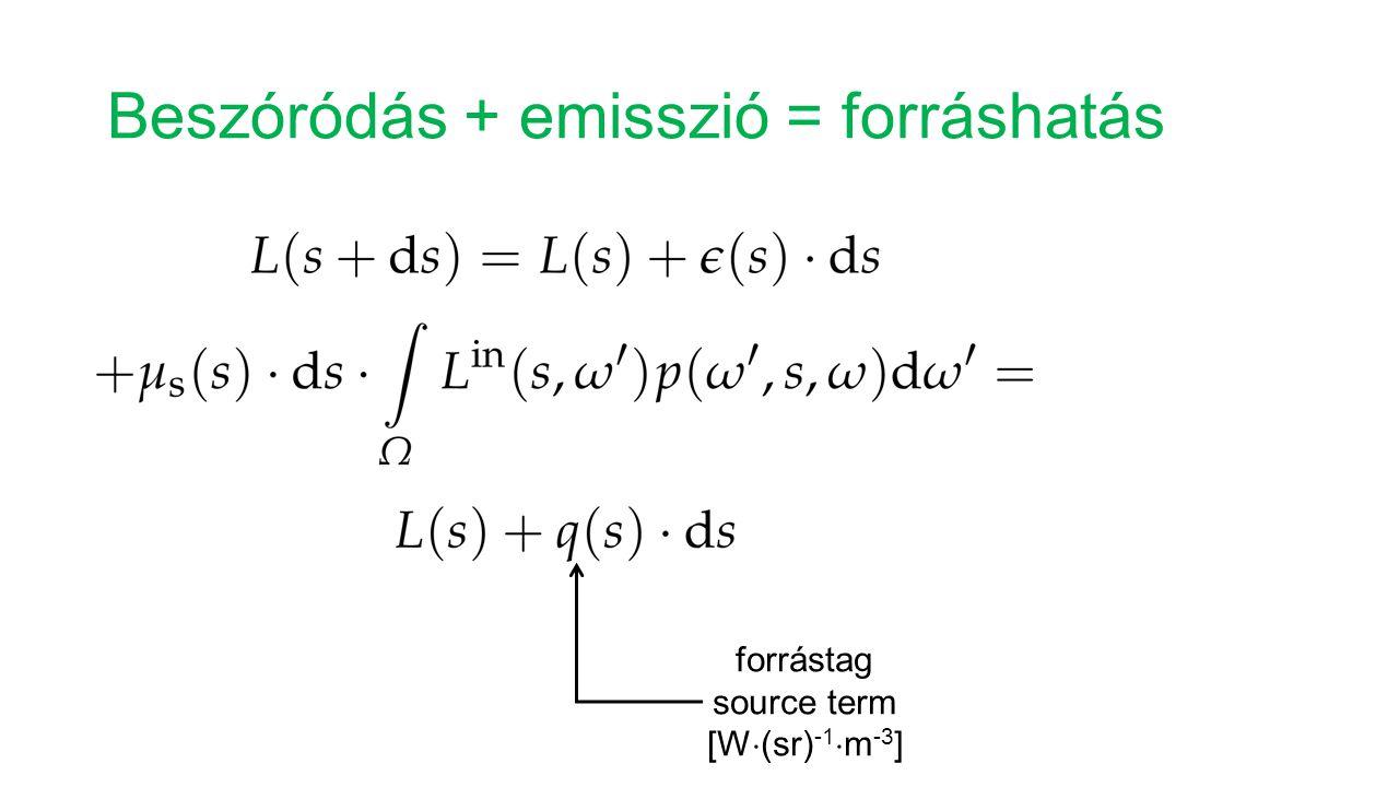 Beszóródás + emisszió = forráshatás forrástag source term [W  (sr) -1  m -3 ]