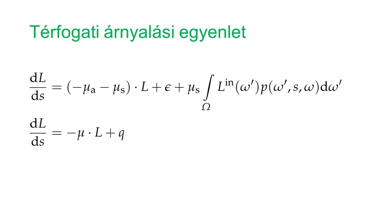 Térfogati árnyalási egyenlet