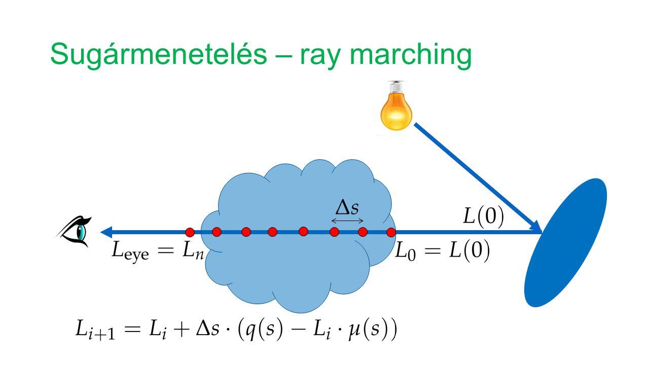 Sugármenetelés – ray marching
