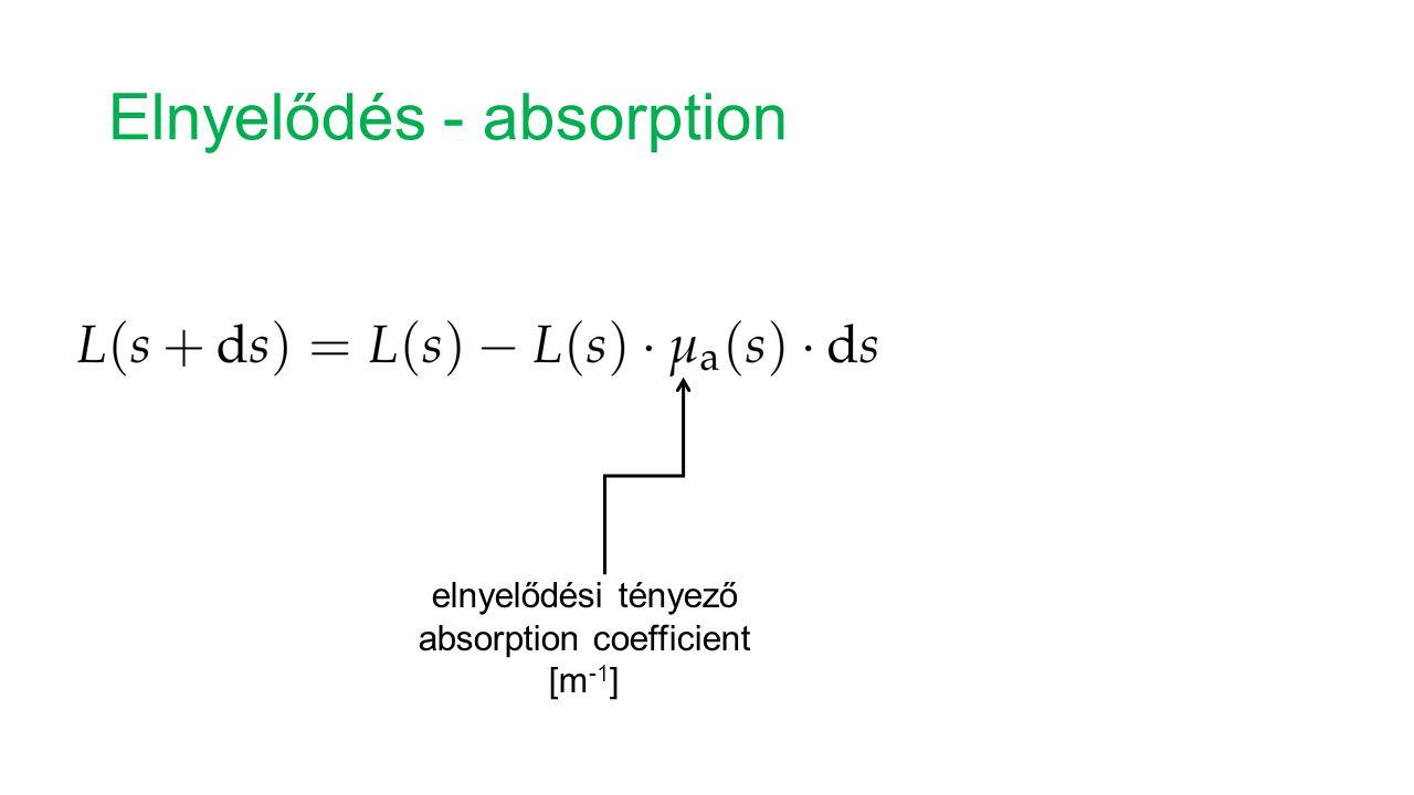 Elnyelődés - absorption elnyelődési tényező absorption coefficient [m -1 ]