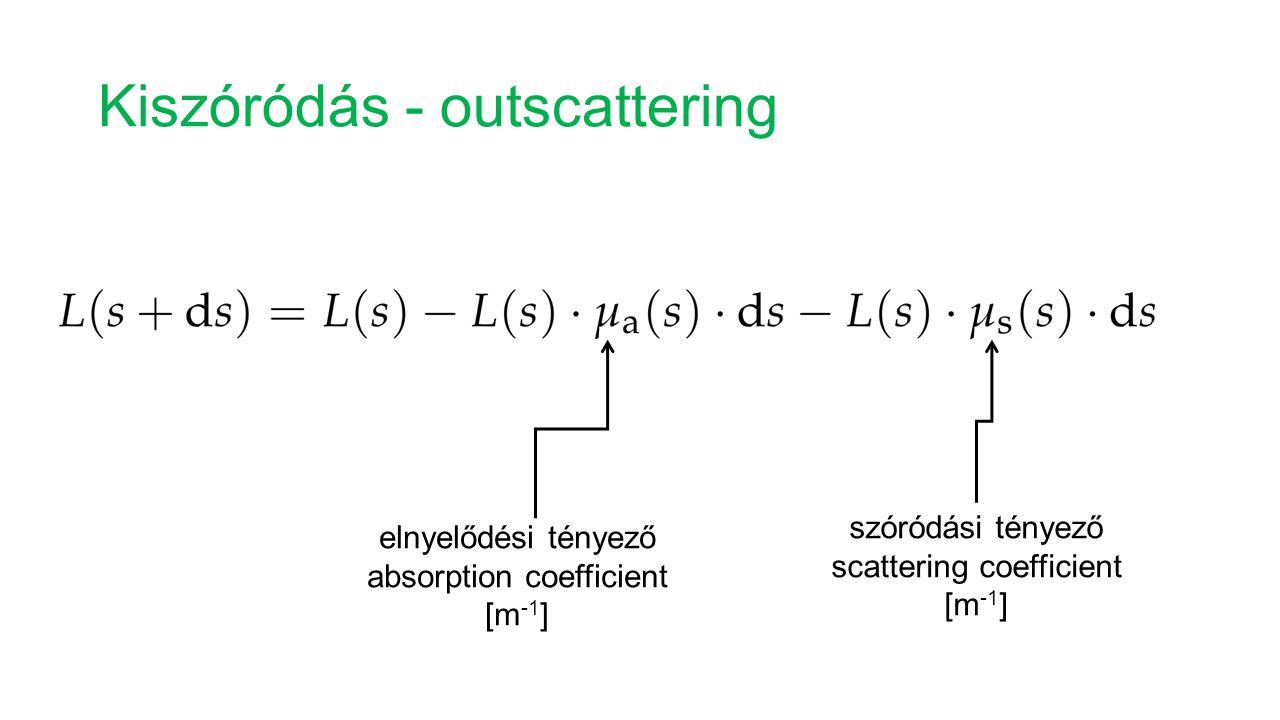 Kiszóródás - outscattering elnyelődési tényező absorption coefficient [m -1 ] szóródási tényező scattering coefficient [m -1 ]