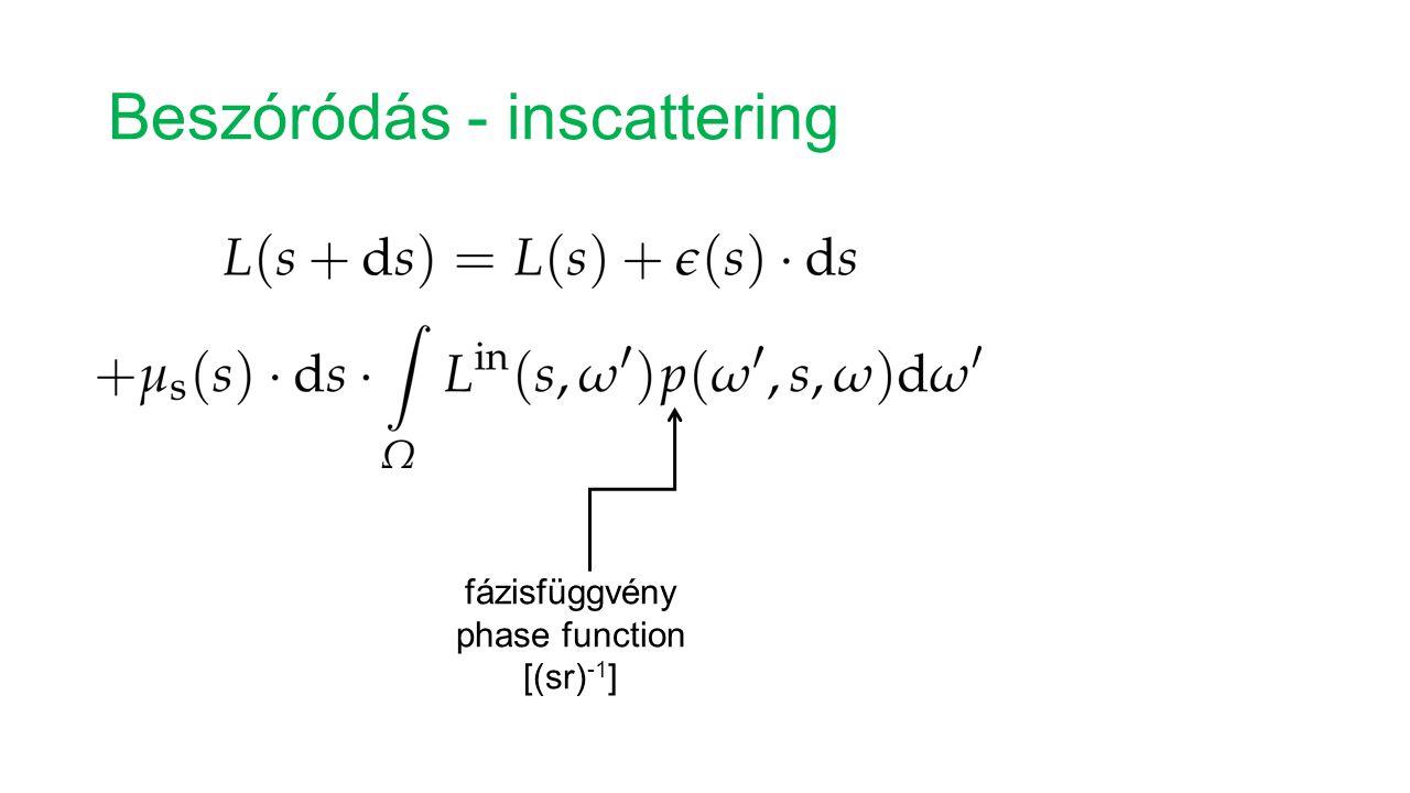 Beszóródás - inscattering fázisfüggvény phase function [(sr) -1 ]