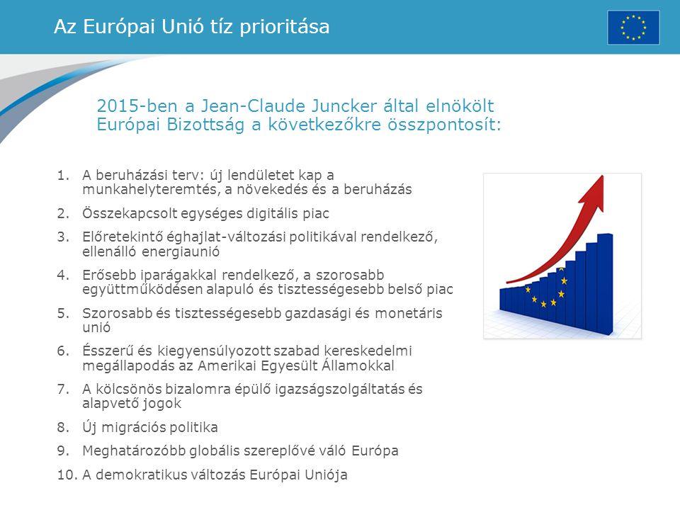 Az Európai Unió tíz prioritása 2015-ben a Jean-Claude Juncker által elnökölt Európai Bizottság a következőkre összpontosít: 1.A beruházási terv: új le