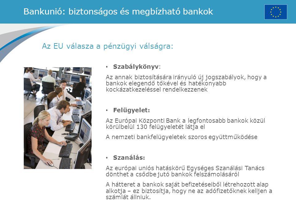Bankunió: biztonságos és megbízható bankok Az EU válasza a pénzügyi válságra: Szabálykönyv: Az annak biztosítására irányuló új jogszabályok, hogy a ba